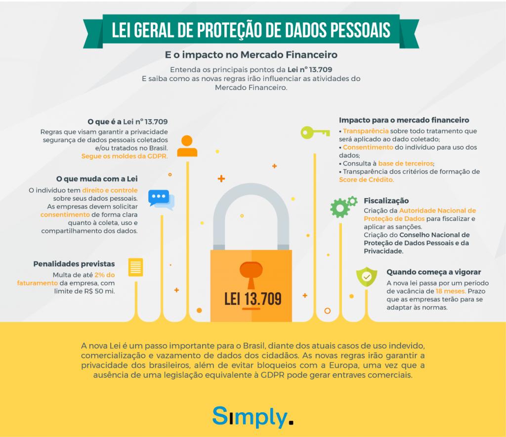 Conheça a Lei Geral de Proteção de Dados e seus impactos - Blog da ... 3b3c0f6c87